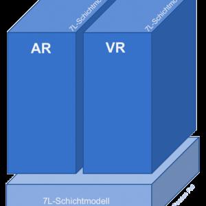 https://www.immersivelearning.institute/wp-content/uploads/2019/06/vr_ar_learning_modell_sic_frame_v4-300x300.png