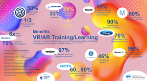 https://www.immersivelearning.institute/wp-content/uploads/2019/12/knowledge_facts_benifit_vr_ar_training_klein.png