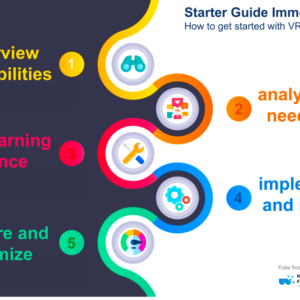 https://www.immersivelearning.institute/wp-content/uploads/2020/02/starter_guide_v-r_ar-300x300.png