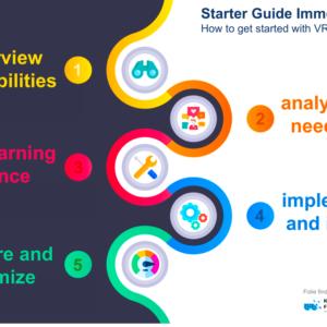 https://www.immersivelearning.institute/wp-content/uploads/2020/02/starter_guide_v-r_ar-300x300.png